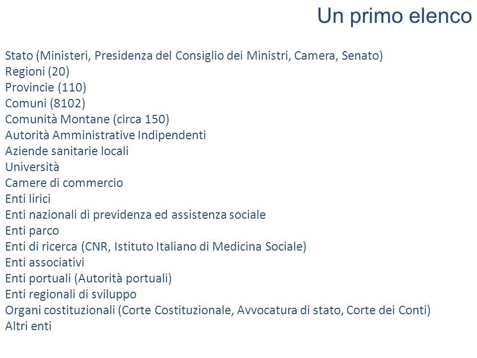 Stato (Ministeri, Presidenza del Consiglio dei Ministri, Camera, Senato) Regioni (20) Provincie (110) Comuni (8102) Comunità Montane (circa 150) Autor