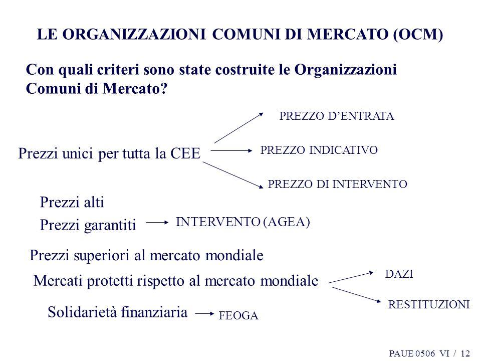 PAUE 0506 VI / 12 LE ORGANIZZAZIONI COMUNI DI MERCATO (OCM) Con quali criteri sono state costruite le Organizzazioni Comuni di Mercato? Prezzi unici p
