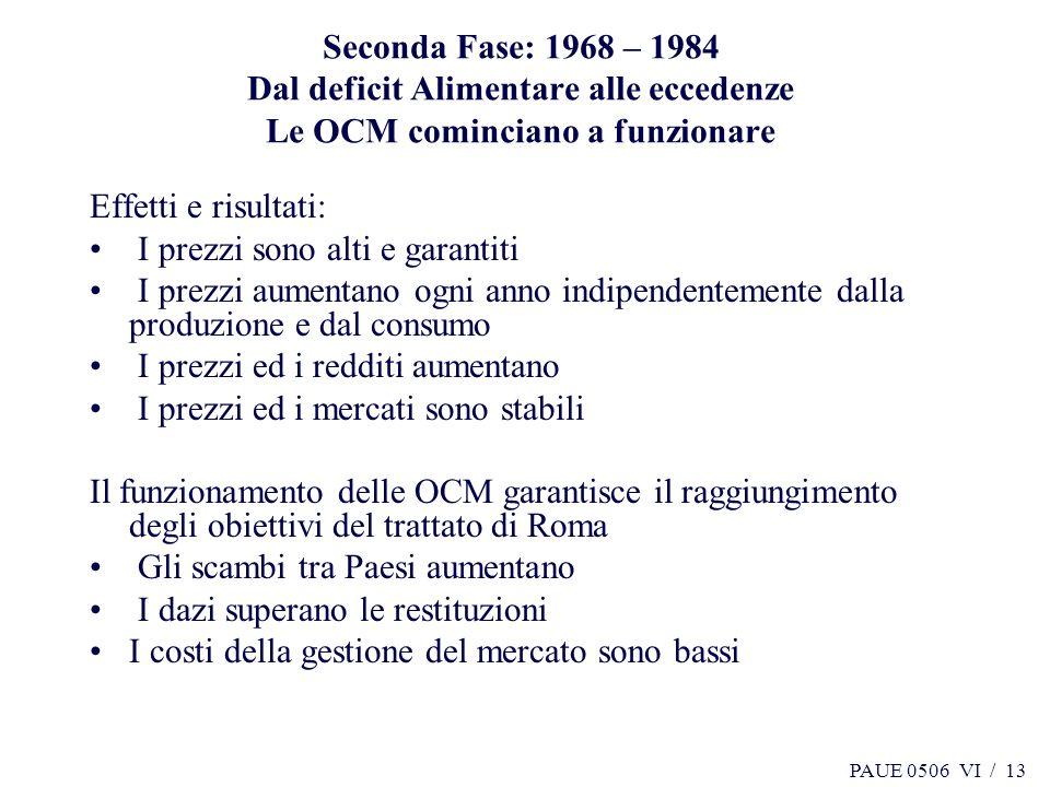PAUE 0506 VI / 13 Seconda Fase: 1968 – 1984 Dal deficit Alimentare alle eccedenze Le OCM cominciano a funzionare Effetti e risultati: I prezzi sono al