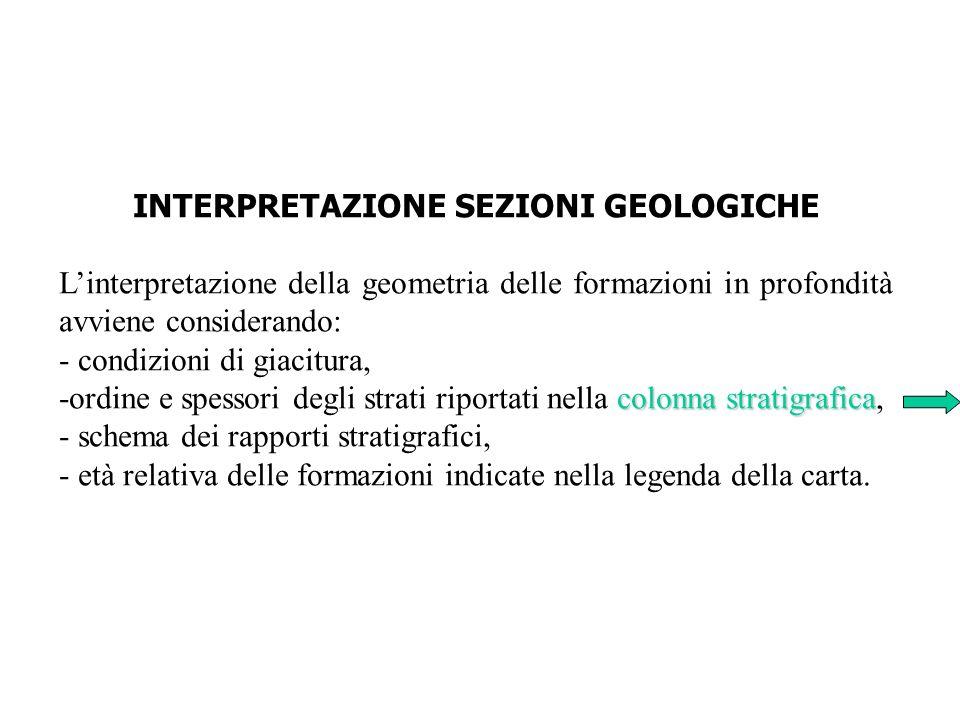 INTERPRETAZIONE SEZIONI GEOLOGICHE Linterpretazione della geometria delle formazioni in profondità avviene considerando: - condizioni di giacitura, co