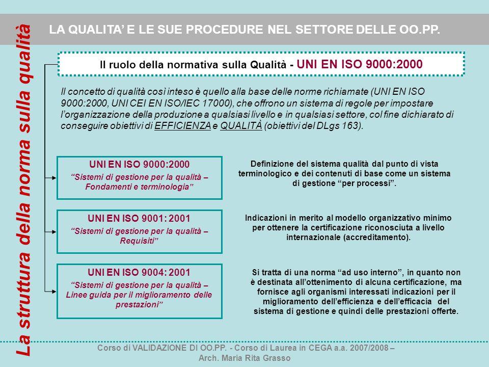 LA QUALITA E LE SUE PROCEDURE NEL SETTORE DELLE OO.PP. Il ruolo della normativa sulla Qualità - UNI EN ISO 9000:2000 UNI EN ISO 9000:2000 Sistemi di g
