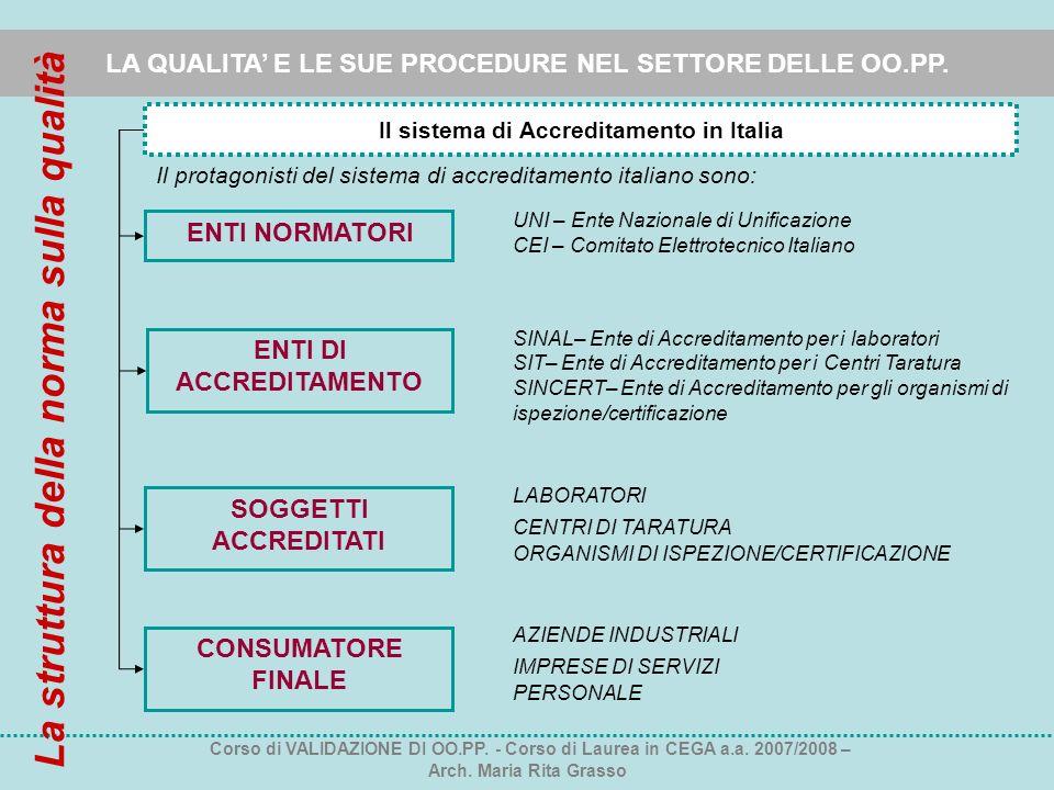 LA QUALITA E LE SUE PROCEDURE NEL SETTORE DELLE OO.PP. Corso di VALIDAZIONE DI OO.PP. - Corso di Laurea in CEGA a.a. 2007/2008 – Arch. Maria Rita Gras