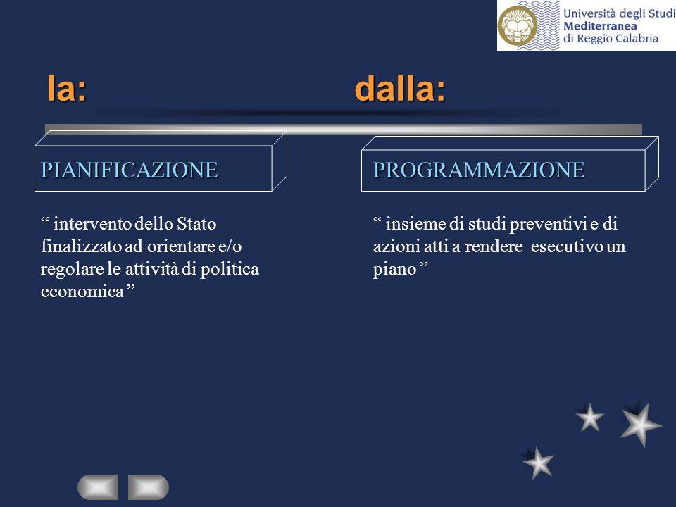 la: dalla: PIANIFICAZIONE intervento dello Stato finalizzato ad orientare e/o regolare le attività di politica economica PROGRAMMAZIONE insieme di stu