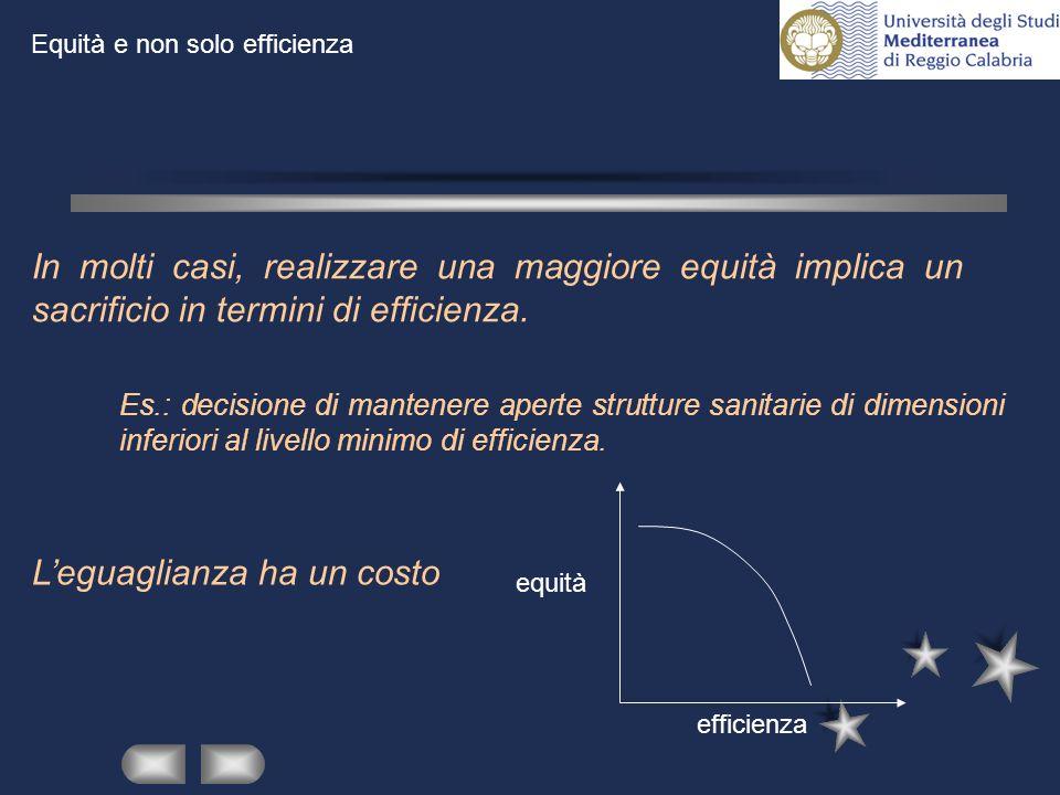 Equità e non solo efficienza In molti casi, realizzare una maggiore equità implica un sacrificio in termini di efficienza. Leguaglianza ha un costo Es
