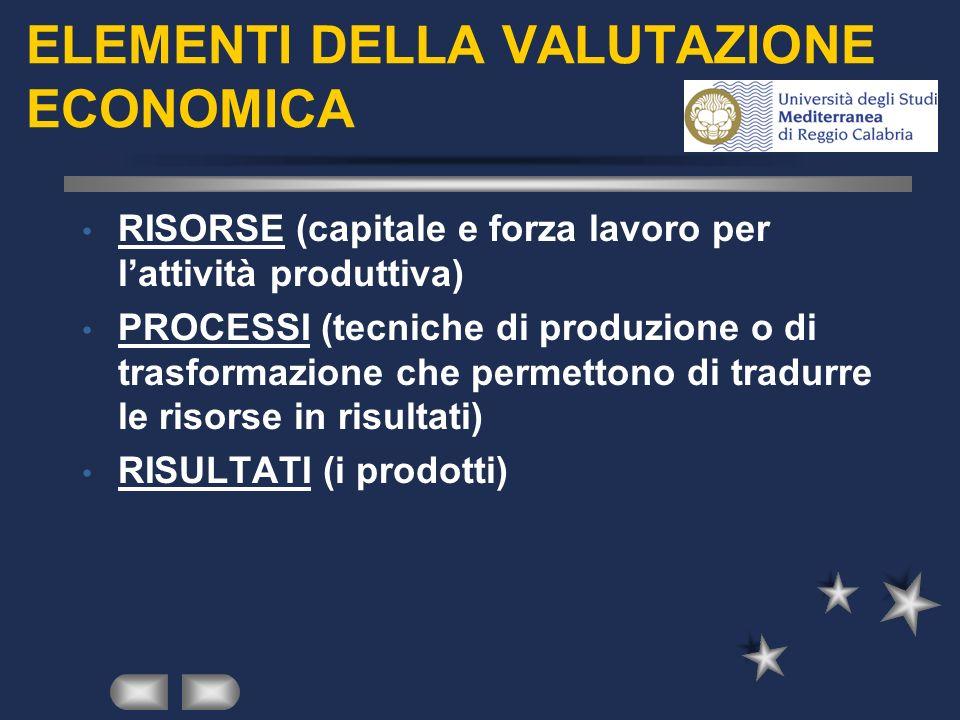 ELEMENTI DELLA VALUTAZIONE ECONOMICA RISORSE (capitale e forza lavoro per lattività produttiva) PROCESSI (tecniche di produzione o di trasformazione c