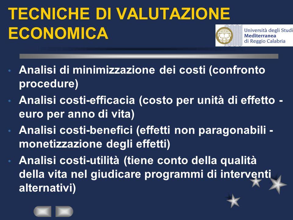 TECNICHE DI VALUTAZIONE ECONOMICA Analisi di minimizzazione dei costi (confronto procedure) Analisi costi-efficacia (costo per unità di effetto - euro