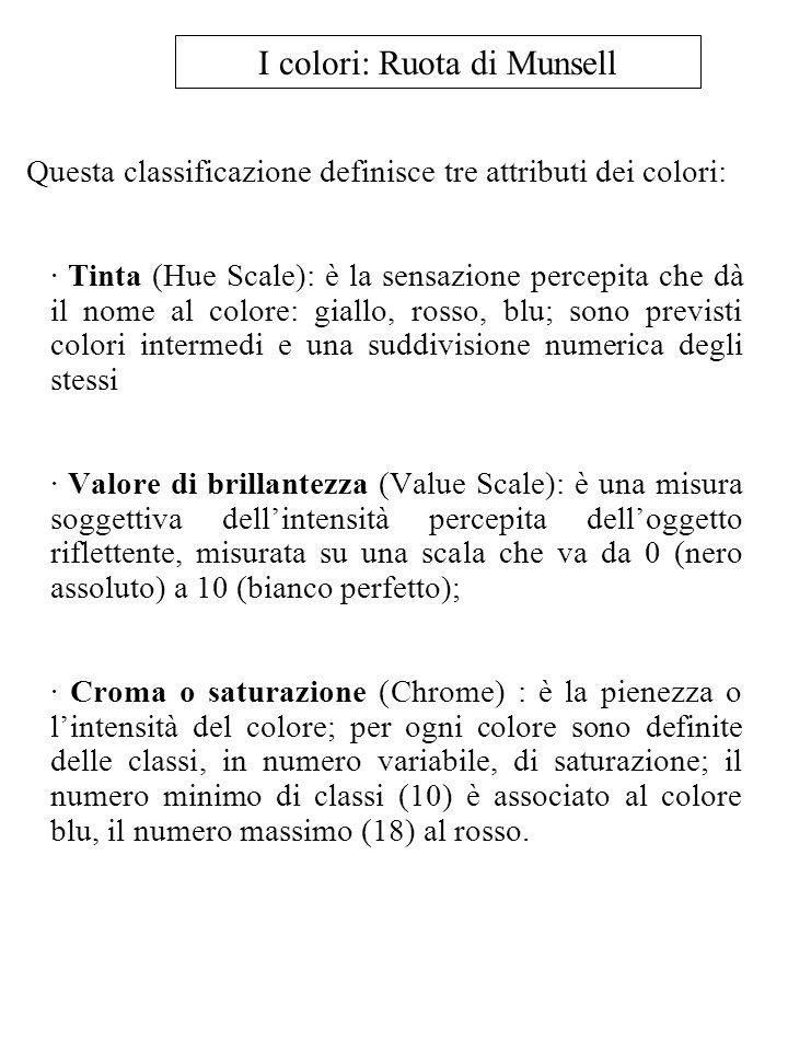 I colori: Ruota di Munsell Questa classificazione definisce tre attributi dei colori: · Tinta (Hue Scale): è la sensazione percepita che dà il nome al