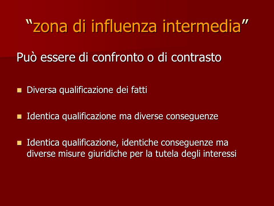 zona di influenza intermediazona di influenza intermedia Può essere di confronto o di contrasto Diversa qualificazione dei fatti Diversa qualificazion