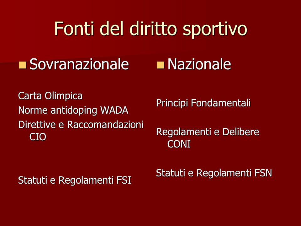 Fonti del diritto sportivo Sovranazionale Sovranazionale Carta Olimpica Norme antidoping WADA Direttive e Raccomandazioni CIO Statuti e Regolamenti FS