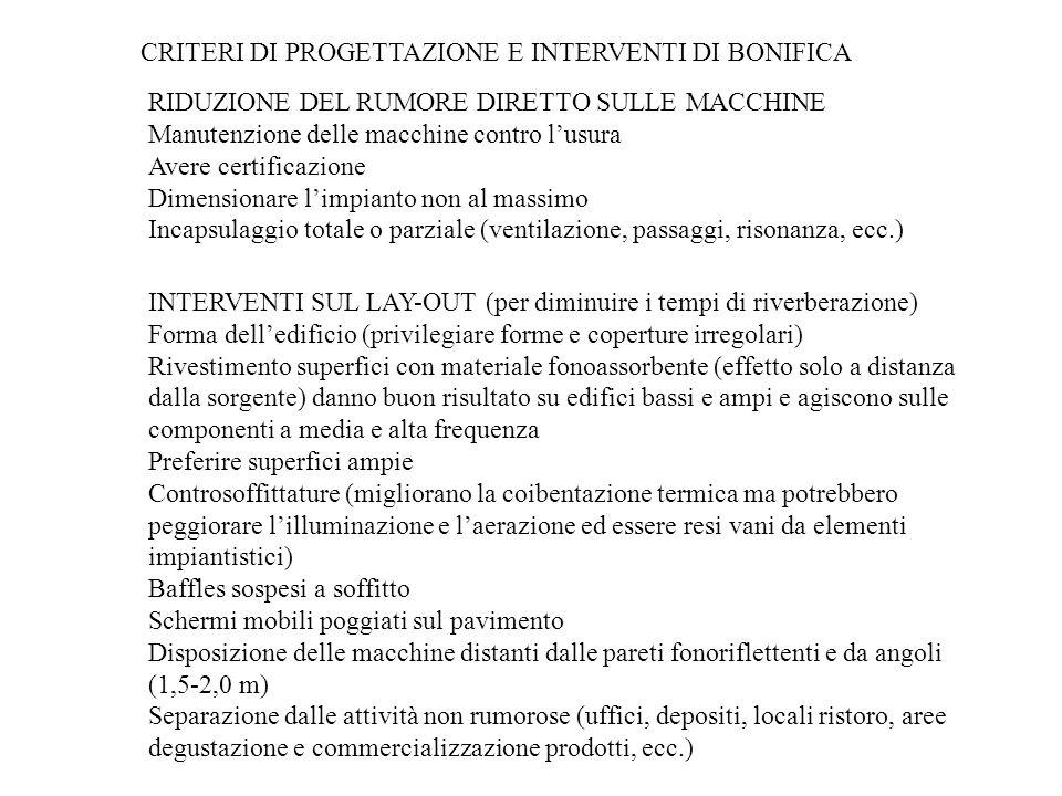 CRITERI DI PROGETTAZIONE E INTERVENTI DI BONIFICA RIDUZIONE DEL RUMORE DIRETTO SULLE MACCHINE Manutenzione delle macchine contro lusura Avere certific
