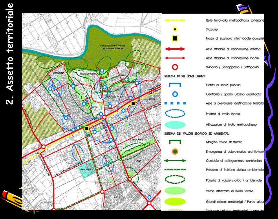 2. Assetto territoriale