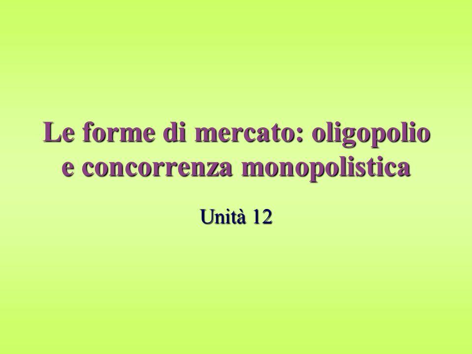 Le forme di mercato: oligopolio e concorrenza monopolistica Unità 12