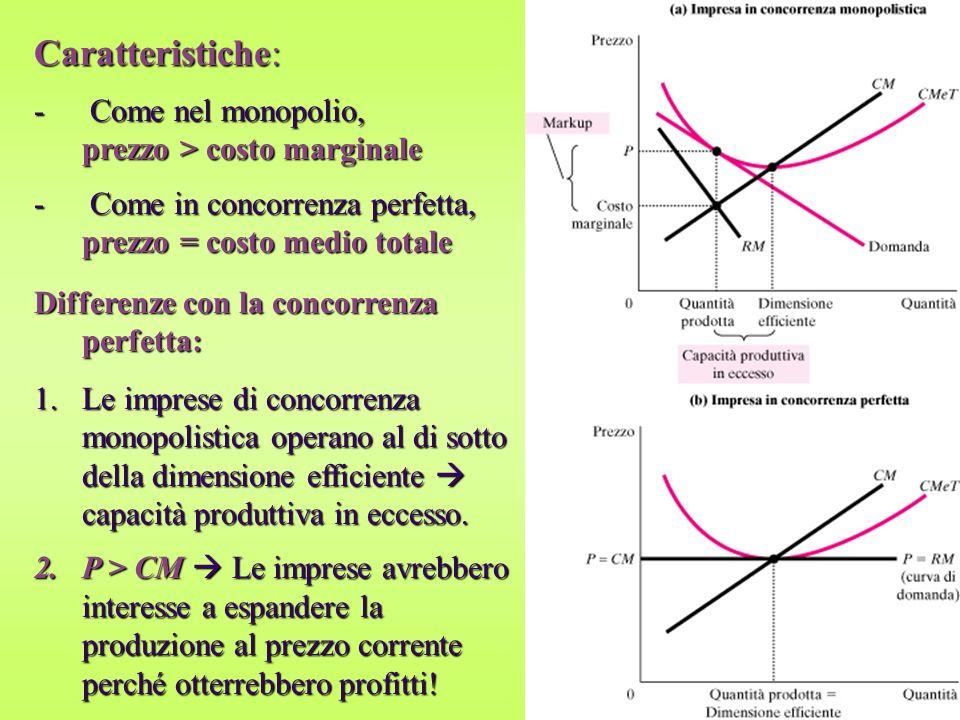 Caratteristiche: - Come nel monopolio, prezzo > costo marginale - Come in concorrenza perfetta, prezzo = costo medio totale Differenze con la concorre