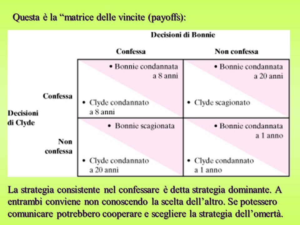 Questa è la matrice delle vincite (payoffs): La strategia consistente nel confessare è detta strategia dominante. A entrambi conviene non conoscendo l