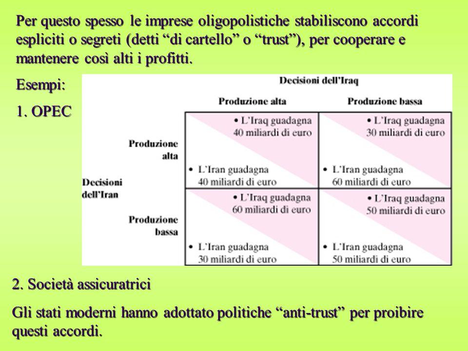 Per questo spesso le imprese oligopolistiche stabiliscono accordi espliciti o segreti (detti di cartello o trust), per cooperare e mantenere così alti