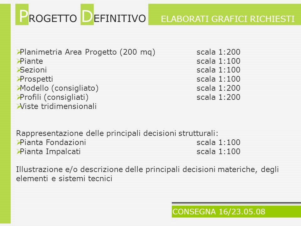 Planimetria Area Progetto (200 mq) scala 1:200 Piantescala 1:100 Sezioniscala 1:100 Prospettiscala 1:100 Modello (consigliato)scala 1:200 Profili (con