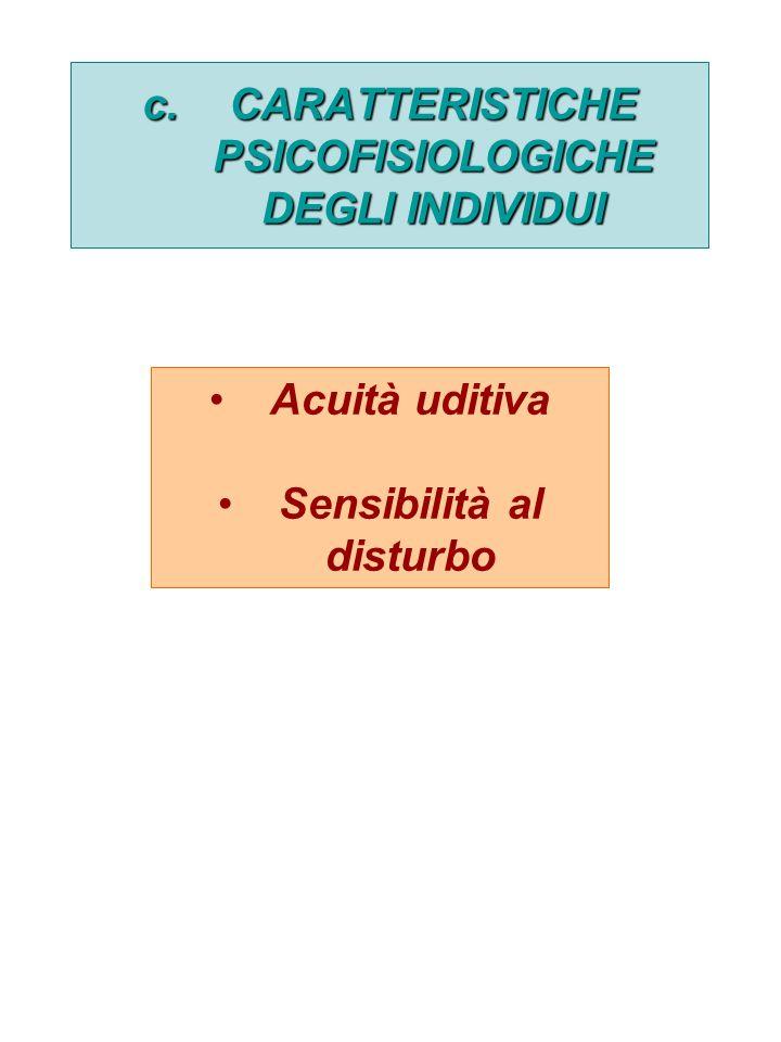 c.CARATTERISTICHE PSICOFISIOLOGICHE DEGLI INDIVIDUI Acuità uditiva Sensibilità al disturbo