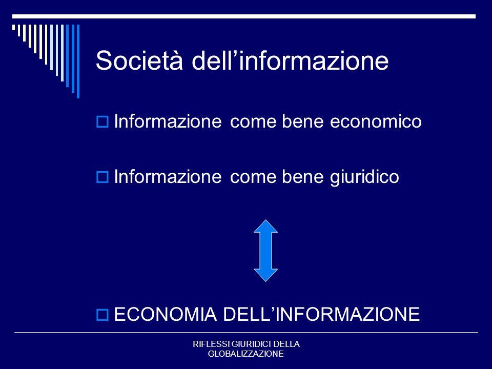 RIFLESSI GIURIDICI DELLA GLOBALIZZAZIONE Società dellinformazione Informazione come bene economico Informazione come bene giuridico ECONOMIA DELLINFOR