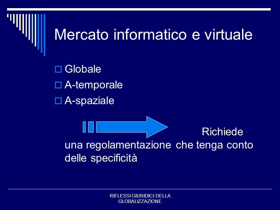 RIFLESSI GIURIDICI DELLA GLOBALIZZAZIONE Mercato informatico e virtuale Globale A-temporale A-spaziale Richiede una regolamentazione che tenga conto d