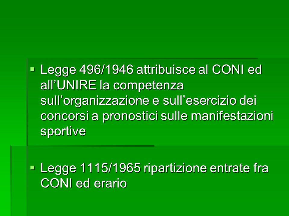 Legge 496/1946 attribuisce al CONI ed allUNIRE la competenza sullorganizzazione e sullesercizio dei concorsi a pronostici sulle manifestazioni sportive Legge 496/1946 attribuisce al CONI ed allUNIRE la competenza sullorganizzazione e sullesercizio dei concorsi a pronostici sulle manifestazioni sportive Legge 1115/1965 ripartizione entrate fra CONI ed erario Legge 1115/1965 ripartizione entrate fra CONI ed erario