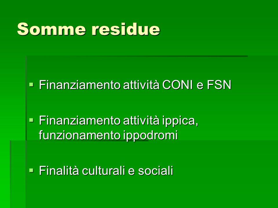 Somme residue Finanziamento attività CONI e FSN Finanziamento attività CONI e FSN Finanziamento attività ippica, funzionamento ippodromi Finanziamento attività ippica, funzionamento ippodromi Finalità culturali e sociali Finalità culturali e sociali