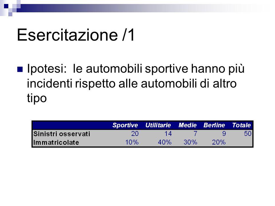 Esercitazione /1 Ipotesi: le automobili sportive hanno più incidenti rispetto alle automobili di altro tipo