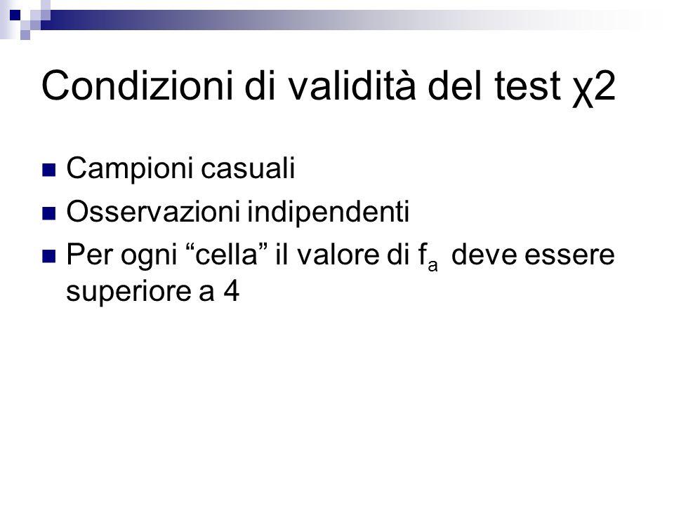 Condizioni di validità del test χ2 Campioni casuali Osservazioni indipendenti Per ogni cella il valore di f a deve essere superiore a 4