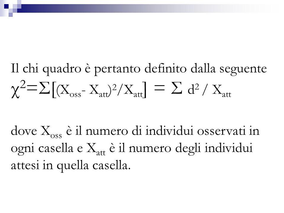Il chi quadro è pertanto definito dalla seguente χ 2 =Σ[ (X oss - X att ) 2 /X att ] = Σ d 2 / X att dove X oss è il numero di individui osservati in ogni casella e X att è il numero degli individui attesi in quella casella.
