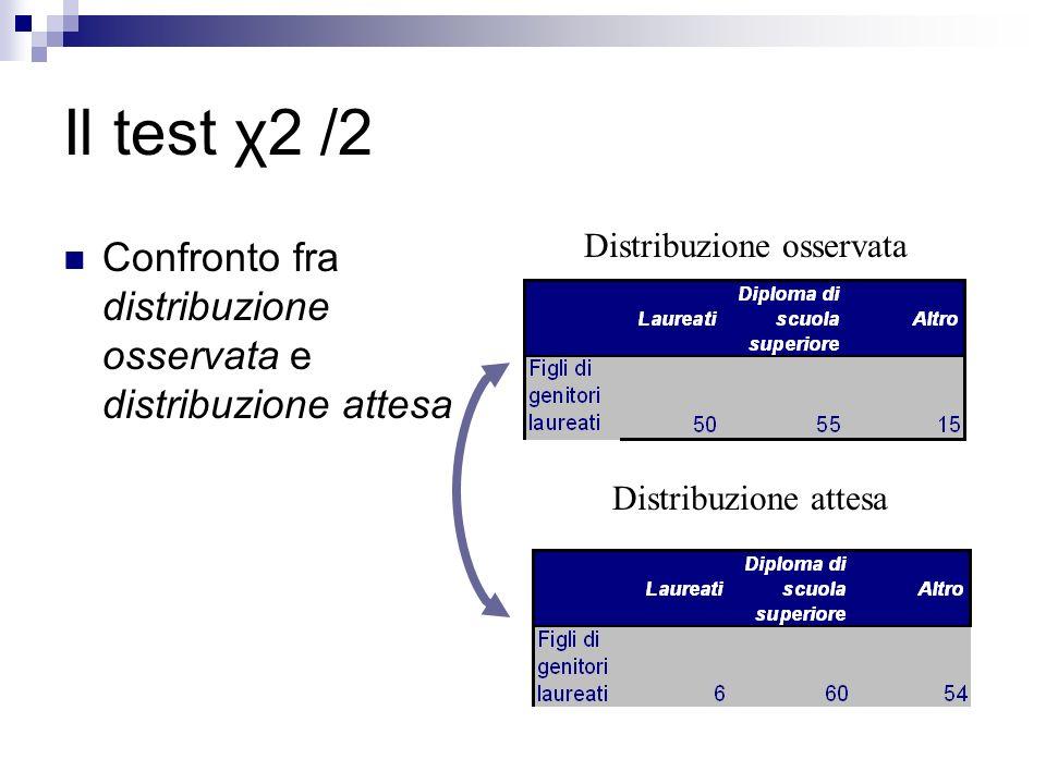 La statistica χ2 Quando i valori osservati sono lontani da quelli attesi il valore di χ2 è elevato Quando i valori osservati sono vicini a quelli attesi il valore è basso