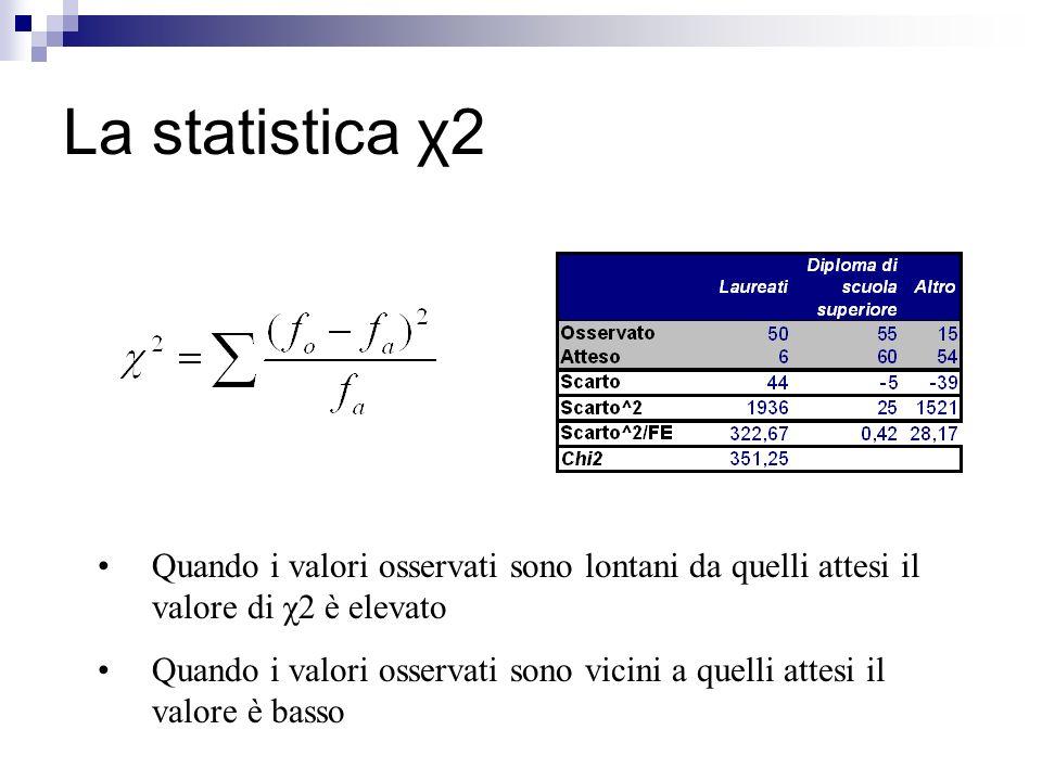 La statistica χ2 Quando i valori osservati sono lontani da quelli attesi il valore di χ2 è elevato Quando i valori osservati sono vicini a quelli atte