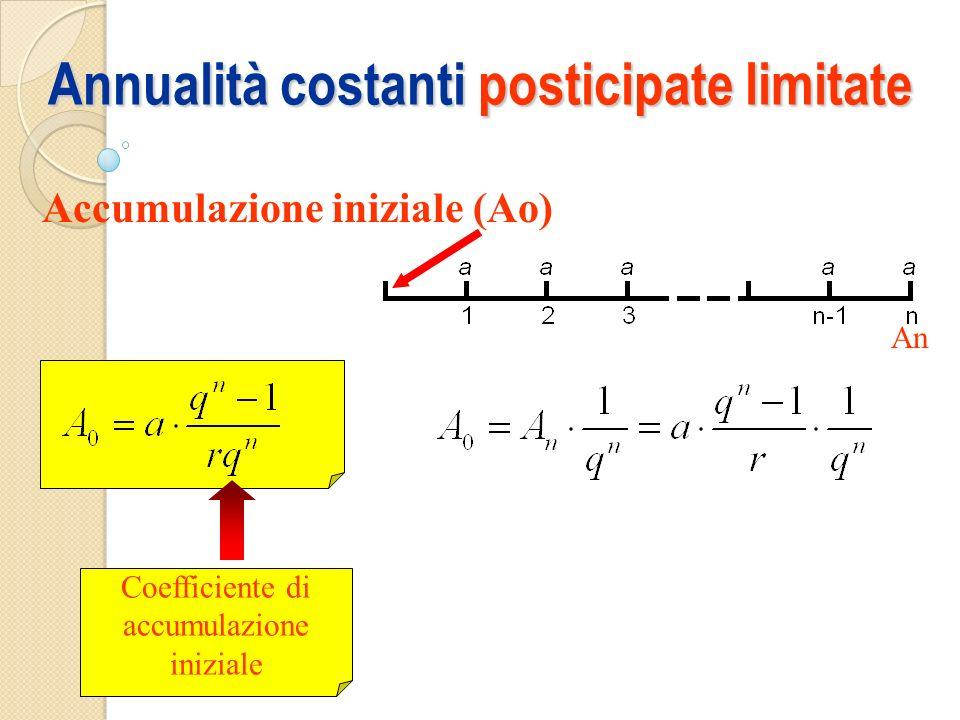 Annualità costanti posticipate limitate Accumulazione iniziale (Ao) Coefficiente di accumulazione iniziale An