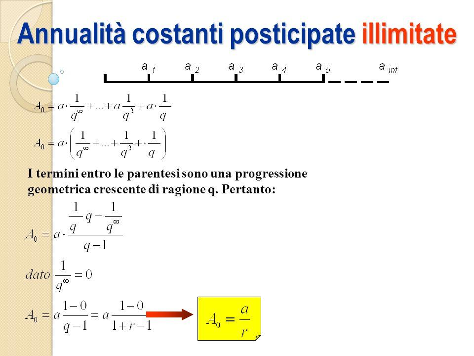 Annualità costanti posticipate illimitate I termini entro le parentesi sono una progressione geometrica crescente di ragione q. Pertanto: