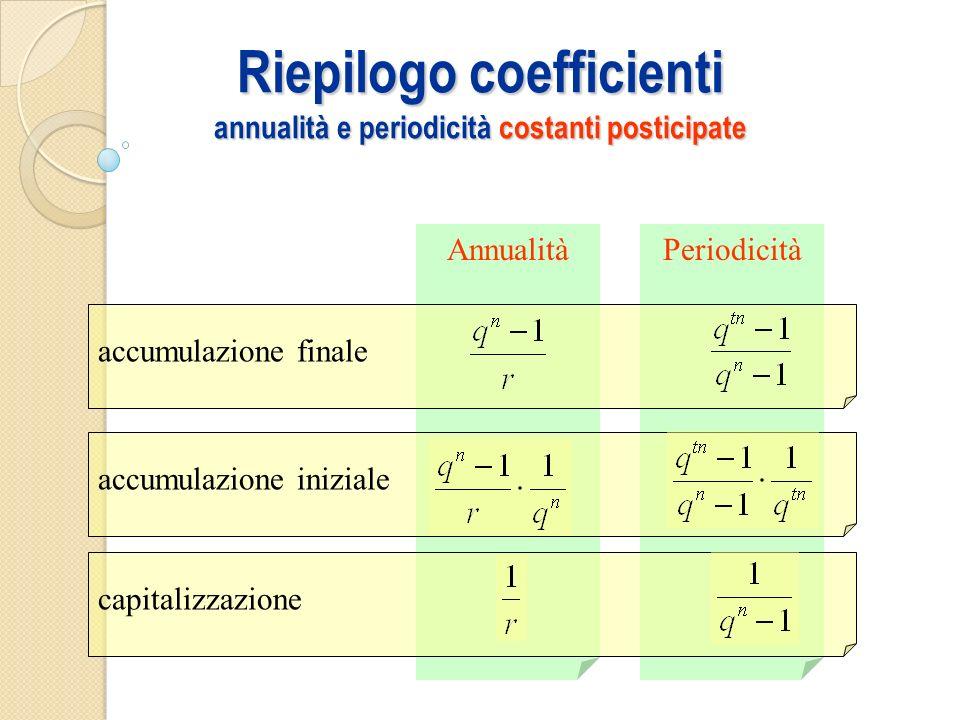 PeriodicitàAnnualità Riepilogo coefficienti annualità e periodicità costanti posticipate capitalizzazione accumulazione finale accumulazione iniziale