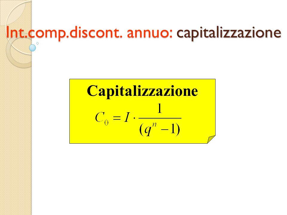 Capitalizzazione Int.comp.discont. annuo: capitalizzazione