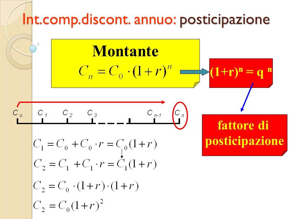 Montante Int.comp.discont. annuo: posticipazione (1+r) n = q n fattore di posticipazione