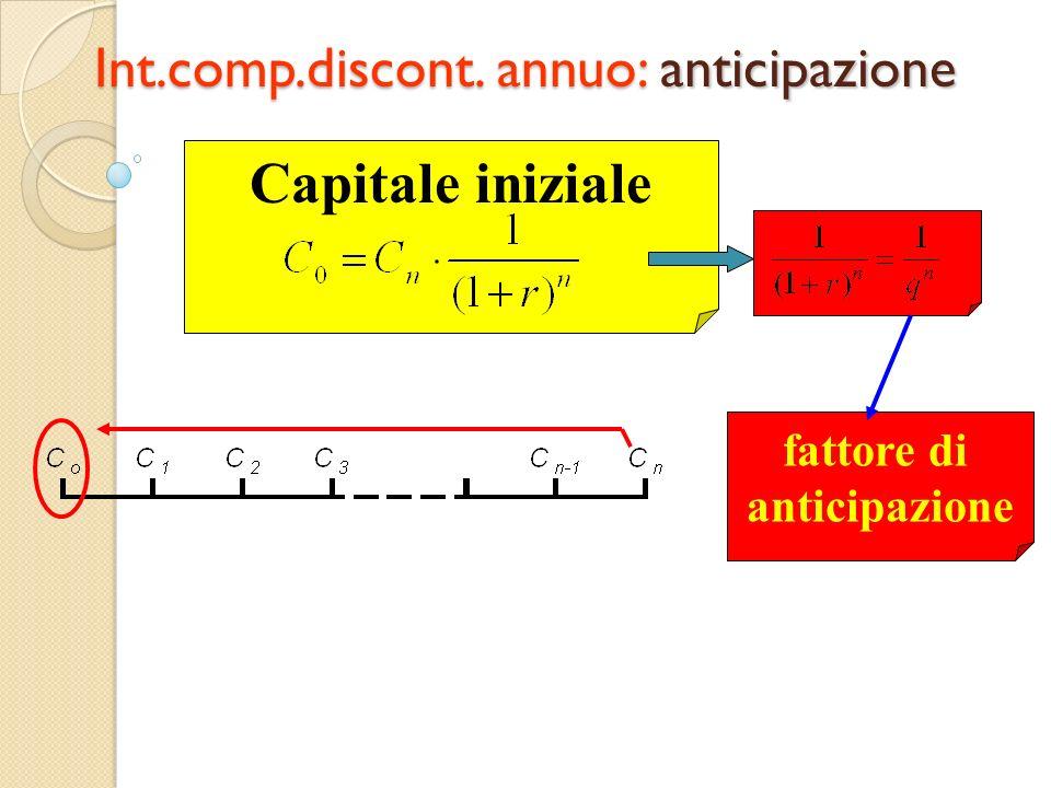 Capitale iniziale Int.comp.discont. annuo: anticipazione fattore di anticipazione