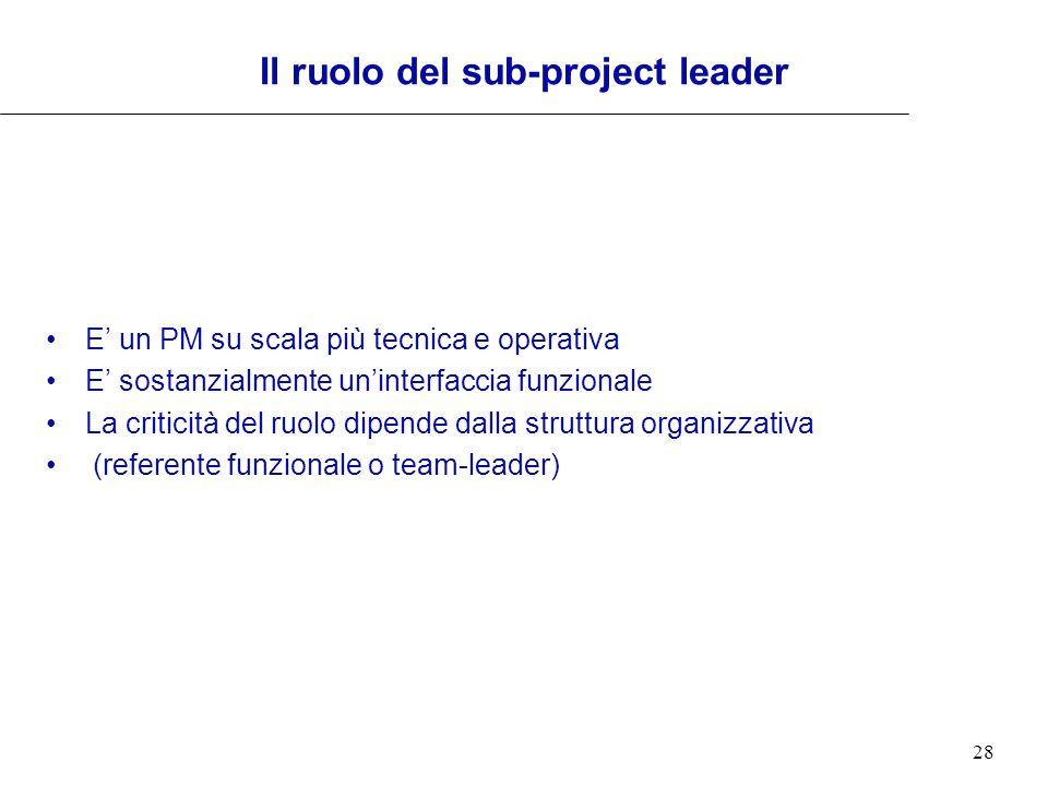 28 Il ruolo del sub-project leader E un PM su scala più tecnica e operativa E sostanzialmente uninterfaccia funzionale La criticità del ruolo dipende