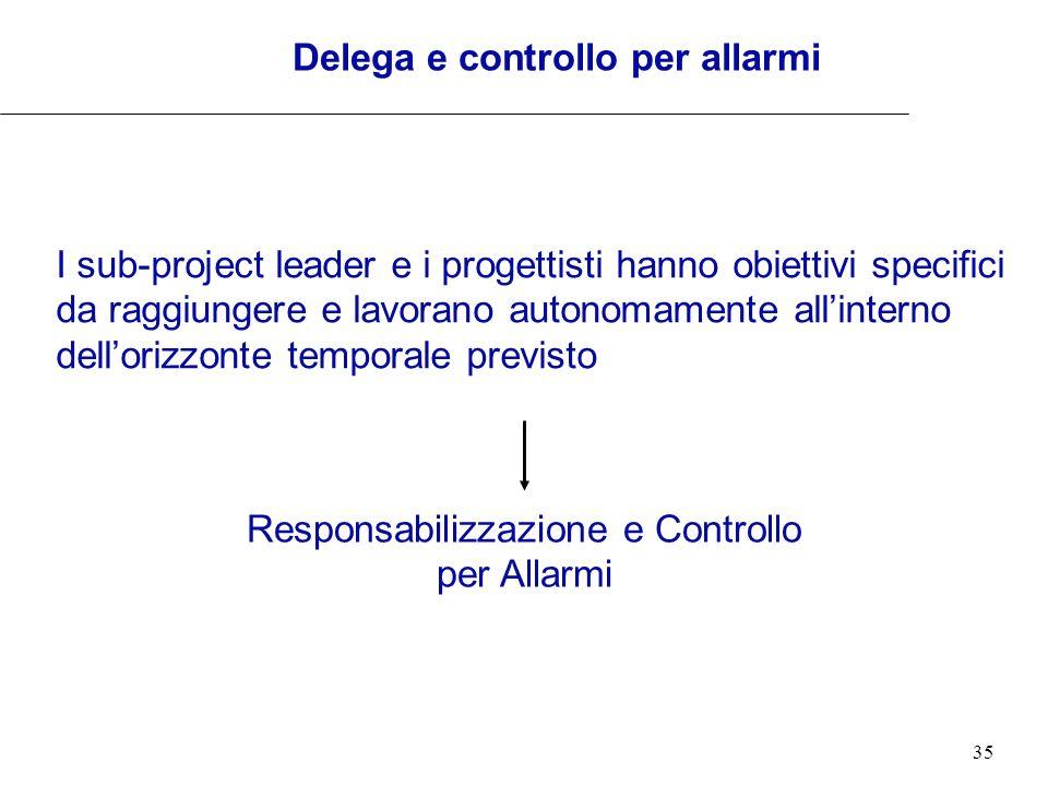 35 Delega e controllo per allarmi I sub-project leader e i progettisti hanno obiettivi specifici da raggiungere e lavorano autonomamente allinterno de