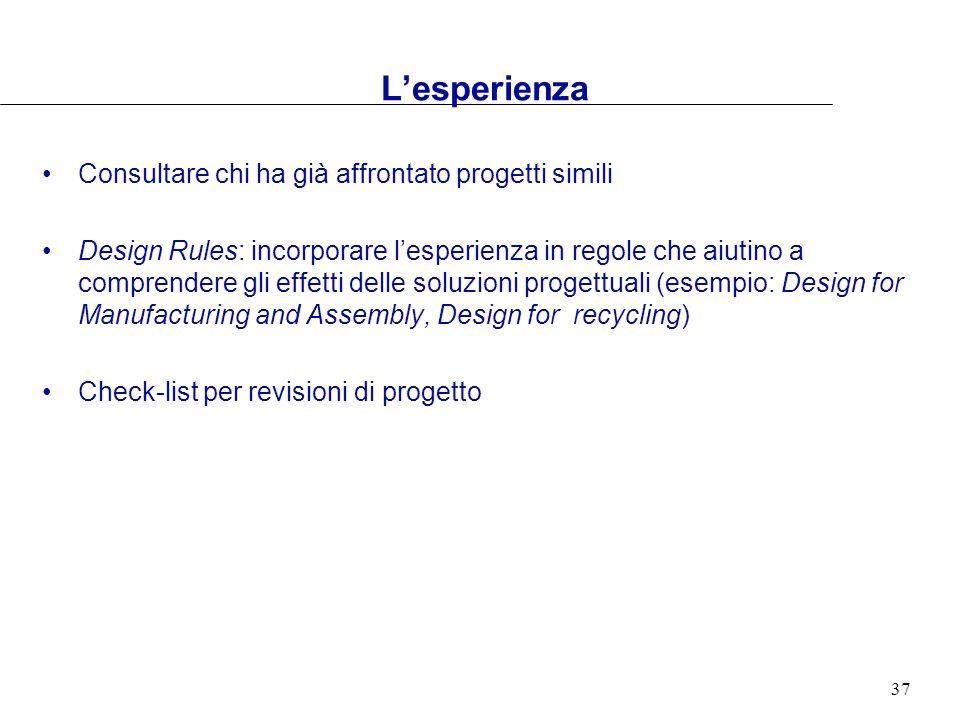37 Lesperienza Consultare chi ha già affrontato progetti simili Design Rules: incorporare lesperienza in regole che aiutino a comprendere gli effetti