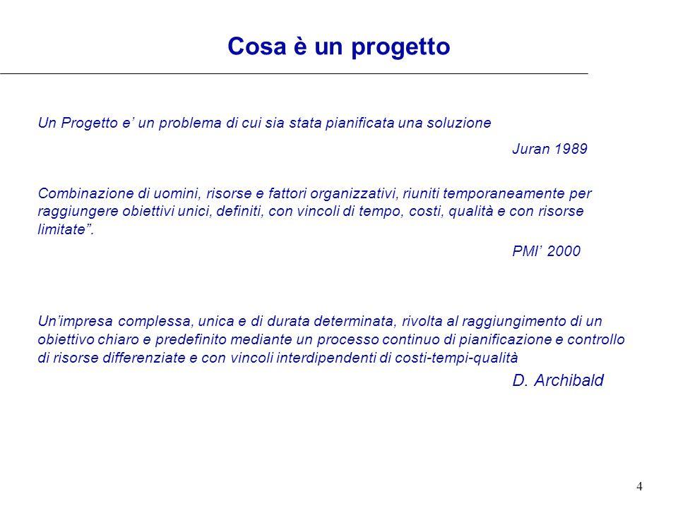 4 Cosa è un progetto Un Progetto e un problema di cui sia stata pianificata una soluzione Juran 1989 Combinazione di uomini, risorse e fattori organiz