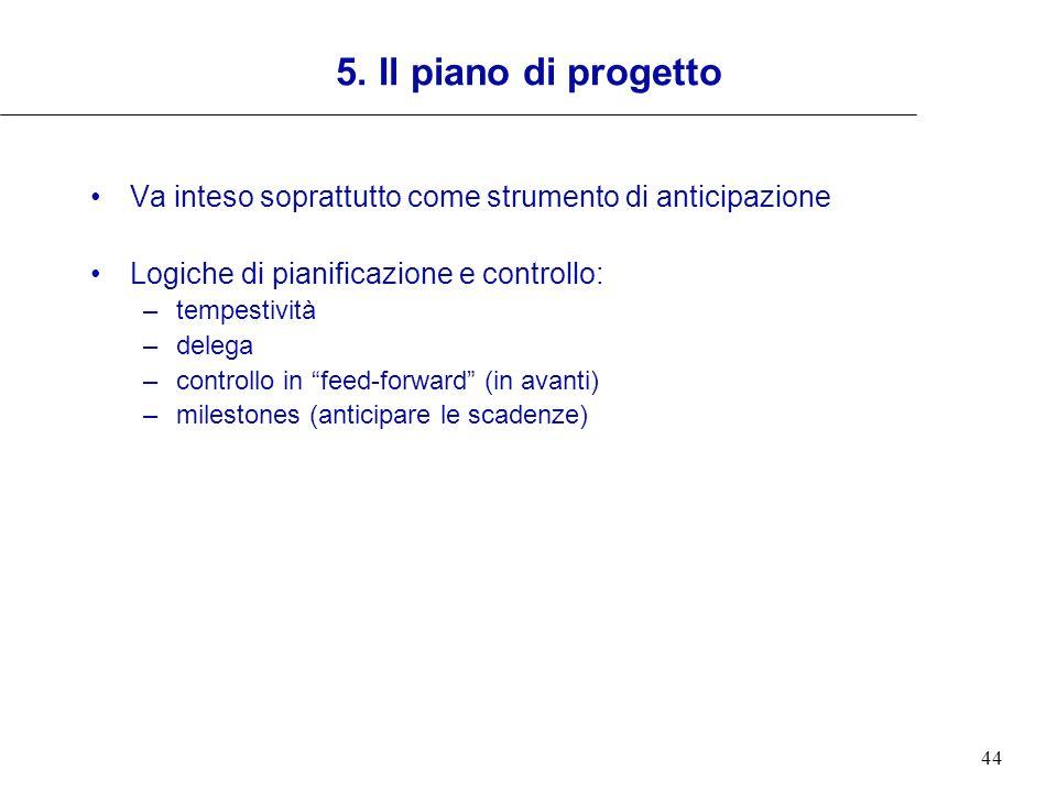 44 5. Il piano di progetto Va inteso soprattutto come strumento di anticipazione Logiche di pianificazione e controllo: –tempestività –delega –control