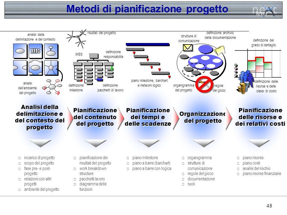 48 Analisi della delimitazione e del contesto del progetto Analisi della delimitazione e del contesto del progetto Pianificazione del contenuto del pr