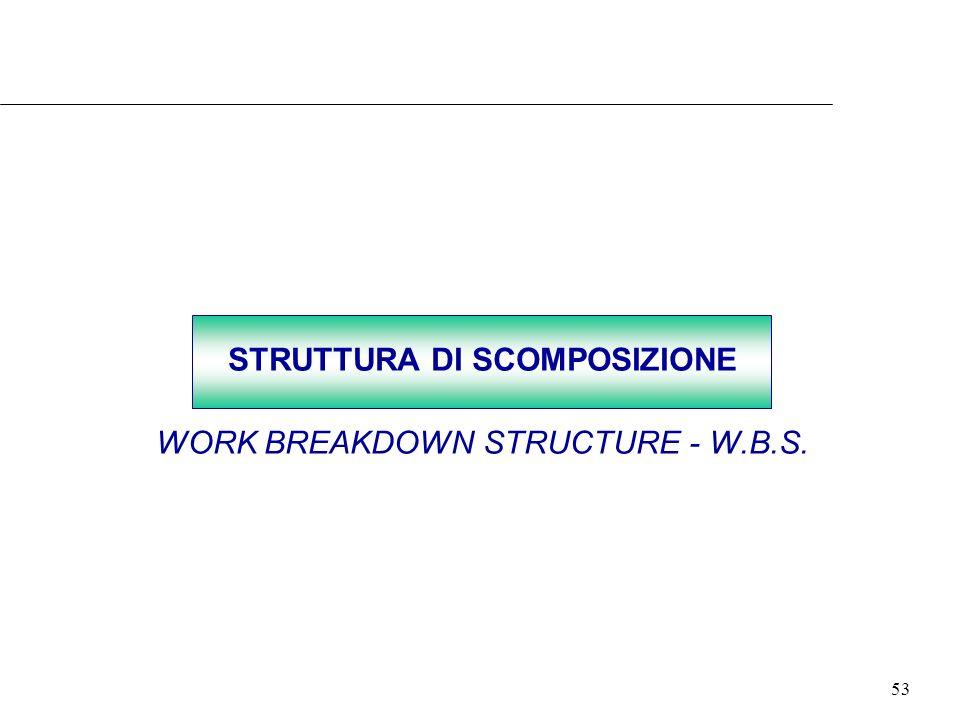 53 STRUTTURA DI SCOMPOSIZIONE WORK BREAKDOWN STRUCTURE - W.B.S.