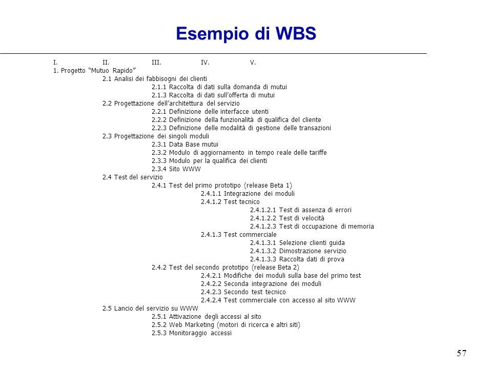 57 Esempio di WBS I.II.III.IV.V. 1. Progetto Mutuo Rapido 2.1 Analisi dei fabbisogni dei clienti 2.1.1 Raccolta di dati sulla domanda di mutui 2.1.3 R