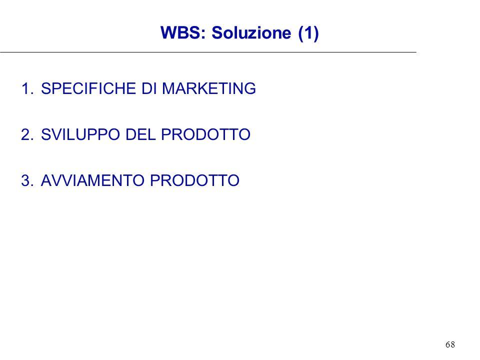 68 WBS: Soluzione (1) 1.SPECIFICHE DI MARKETING 2.SVILUPPO DEL PRODOTTO 3.AVVIAMENTO PRODOTTO