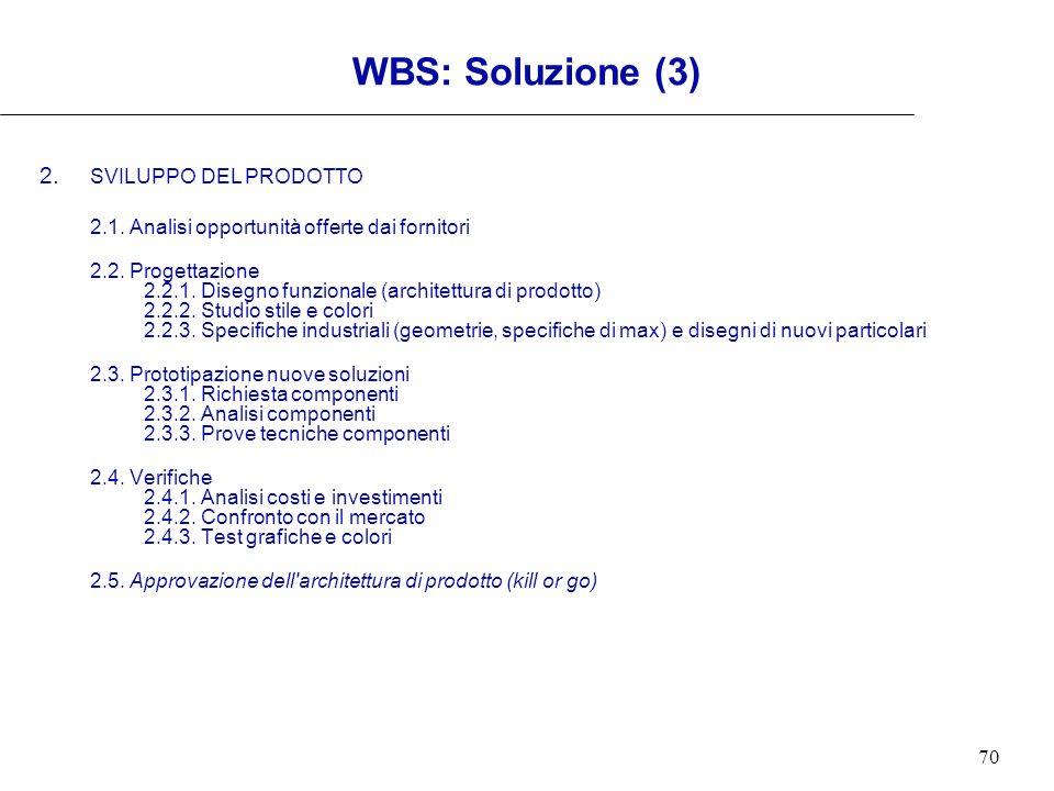 70 WBS: Soluzione (3) 2. SVILUPPO DEL PRODOTTO 2.1. Analisi opportunità offerte dai fornitori 2.2. Progettazione 2.2.1. Disegno funzionale (architettu