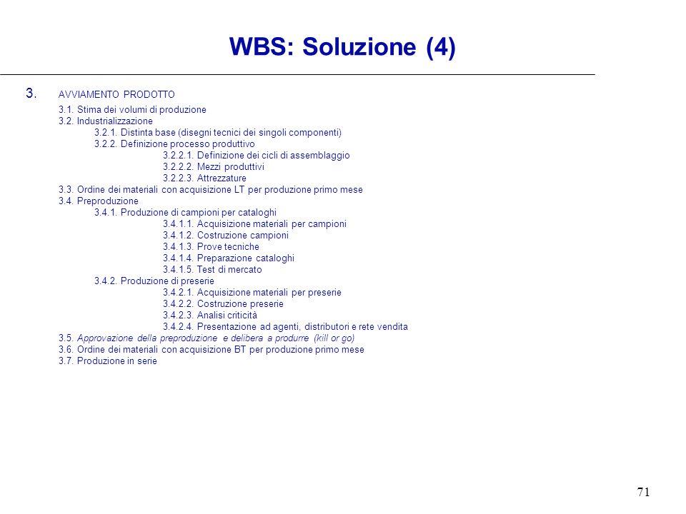 71 WBS: Soluzione (4) 3. AVVIAMENTO PRODOTTO 3.1. Stima dei volumi di produzione 3.2. Industrializzazione 3.2.1. Distinta base (disegni tecnici dei si