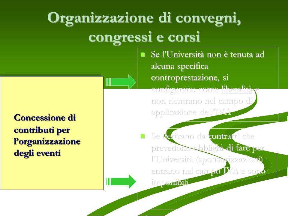 Organizzazione di convegni, congressi e corsi Se lUniversità non è tenuta ad alcuna specifica controprestazione, si configurano come liberalità e non