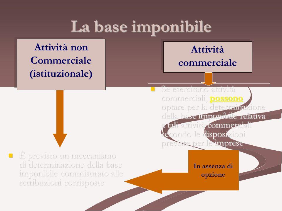 La base imponibile È previsto un meccanismo di determinazione della base imponibile commisurato alle retribuzioni corrisposte È previsto un meccanismo