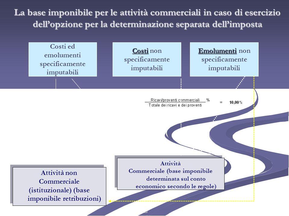 La base imponibile per le attività commerciali in caso di esercizio dellopzione per la determinazione separata dellimposta Attività non Commerciale (i
